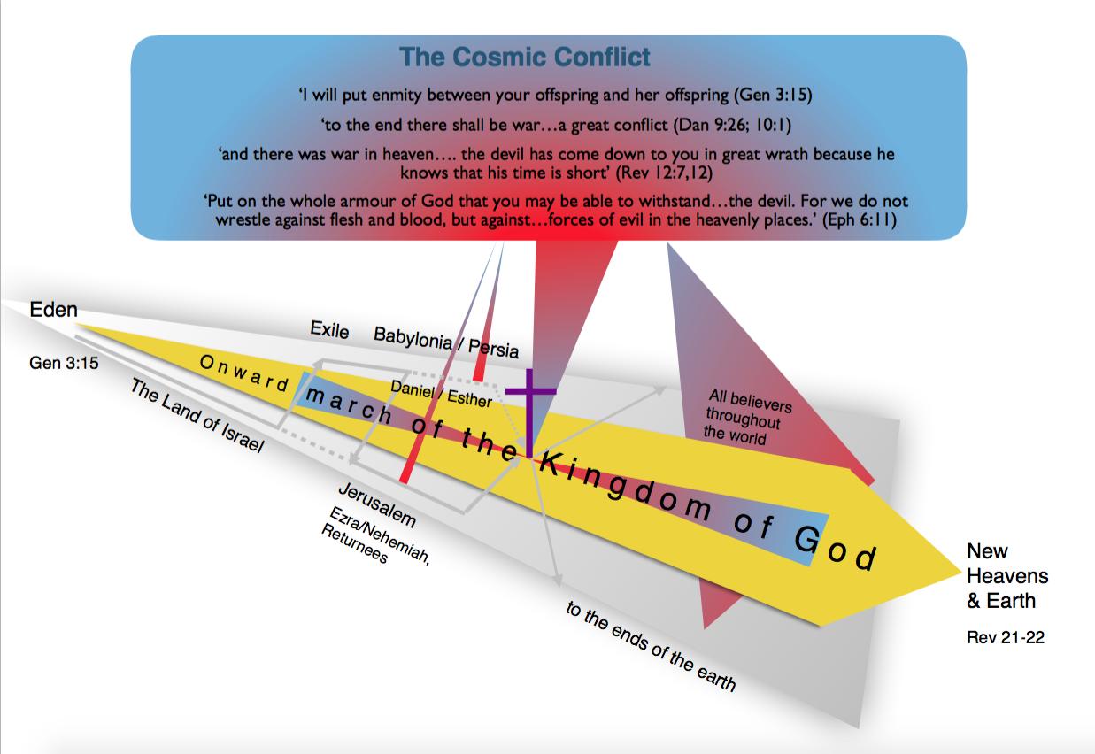 heavenly-warfare-diagram